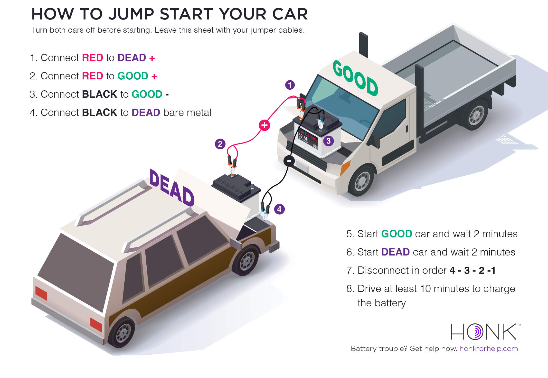 How To Jump Start A Car Battery Safely